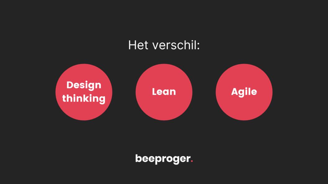 Lean Startup, Agile en Design Thinking